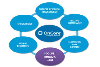 OnCore Clinical Trial Management System